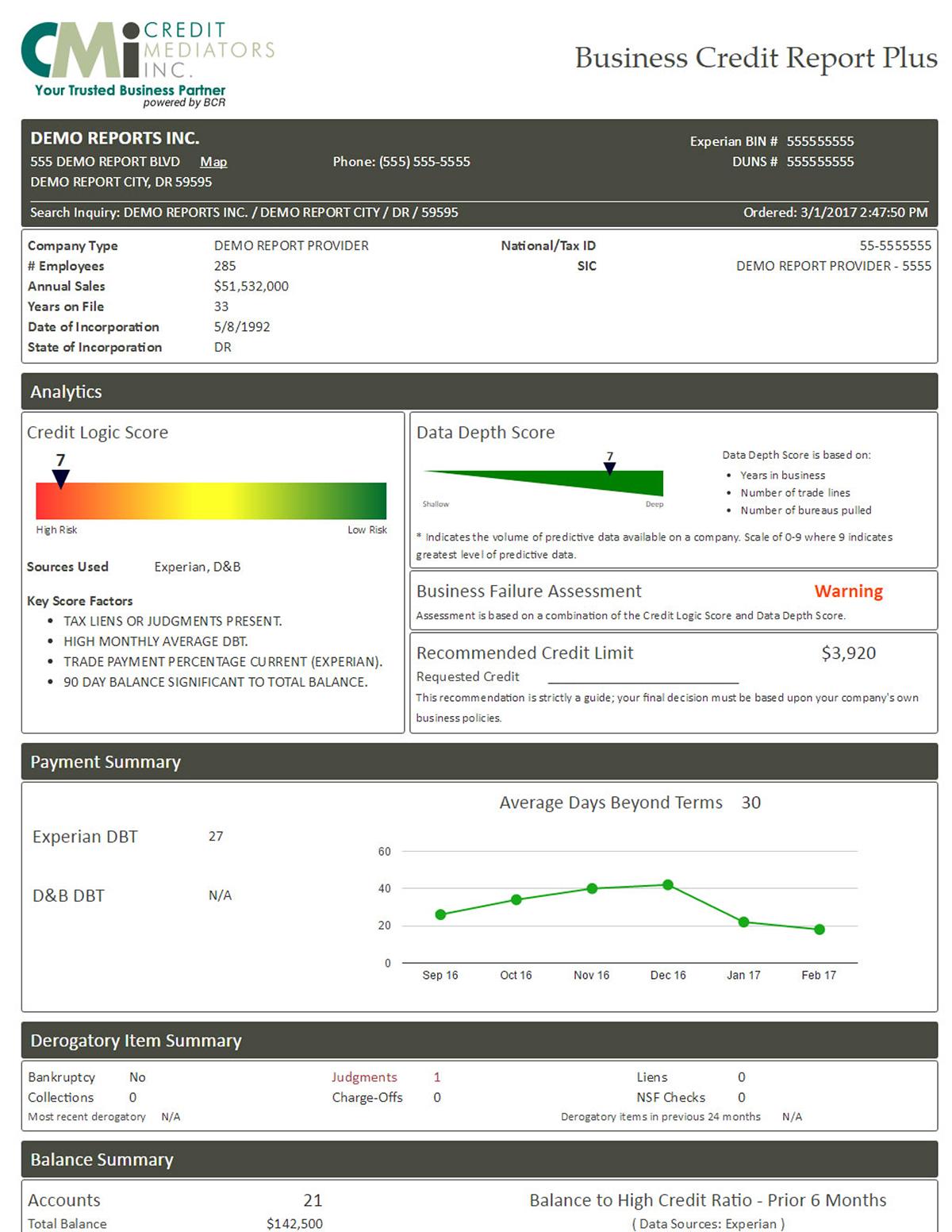 Order a Business Credit Report Plus - Credit Mediators Inc.